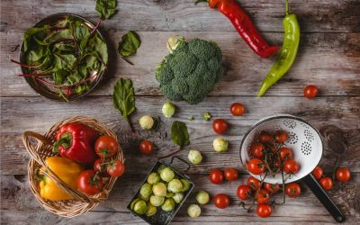 How to Develop a Food Safety Management System